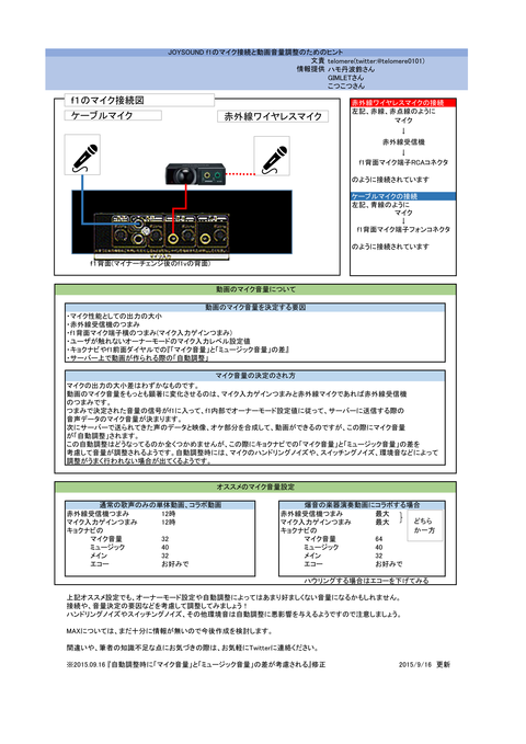f1音量決定_01